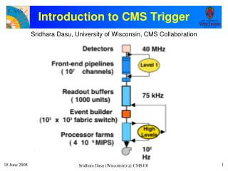 Introduction to CMS Trigger