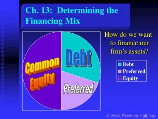 Ch. 13:  Determining the Financing Mix