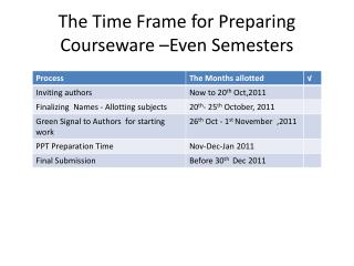 The Time Frame for Preparing Courseware  Even Semesters