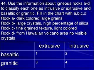 Basaltic (buh SAWL tihk) igneous rocks are dense, dark-colored rocks.
