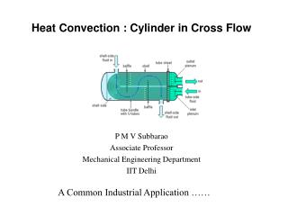 Heat Convection : Cylinder in Cross Flow