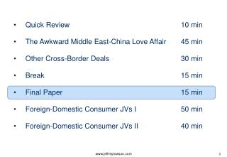 Quick Review						10 min The Awkward Middle East-China Love Affair 	45 min