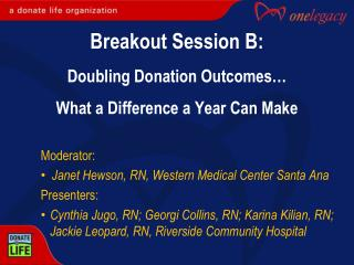 Breakout Session  B: Doubling Donation Outcomes… What a Difference a Year Can Make