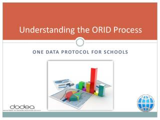 Understanding the ORID Process