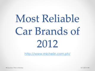Most Reliable Car Brands of 2012