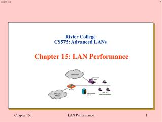 Rivier College CS575: Advanced LANs Chapter 15: LAN Performance