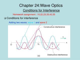 Chapter 24:Wave Optics