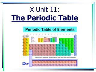 X Unit 11: The Periodic Table