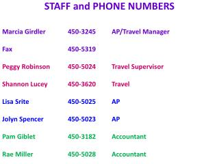 STAFF and PHONE NUMBERS Marcia Girdler	 	450-3245	AP/Travel Manager Fax 		 	450-5319