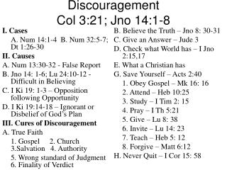Discouragement Col 3:21; Jno 14:1-8