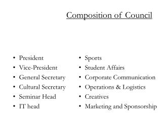 Composition of Council