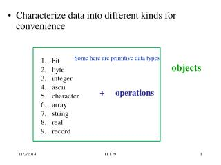 Some here are primitive data types