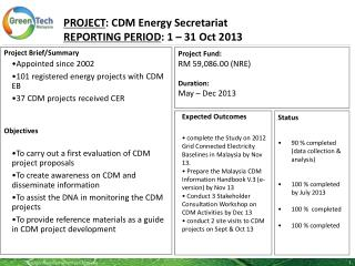 PROJECT : CDM Energy Secretariat  REPORTING PERIOD :  1 – 31 Oct 2013