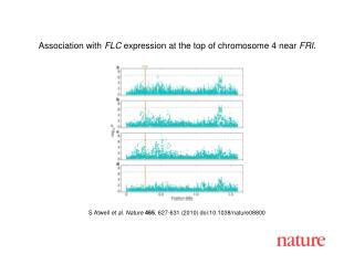 S Atwell  et al. Nature 465 ,  627 - 631  (2010) doi:10.1038/nature08 800