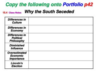 Copy the following onto Portfolio p42 Why the South Seceded