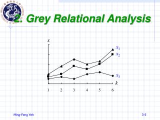 2. Grey Relational Analysis
