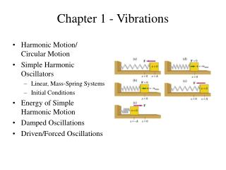 Chapter 1 - Vibrations