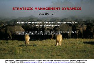 Figure 4.10 Exercise:  The Bass Diffusion Model of market development