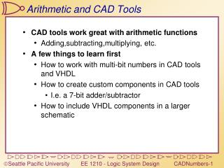 Arithmetic and CAD Tools