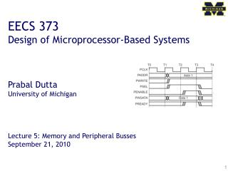 EECS 373 Design of Microprocessor-Based Systems     Prabal Dutta University of Michigan     Lecture 5: Memory and Periph