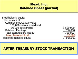 Stockholders' equity   Paid-in capital     Common stock,$5par value,