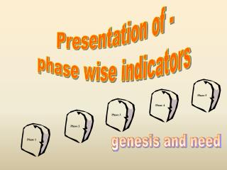 Presentation of -  phase wise indicators