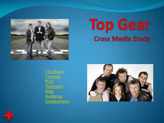 Top Gear Cross  Media  Study