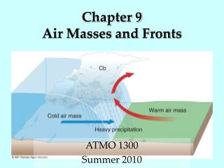 Chapter 9 Air Masses and Fronts