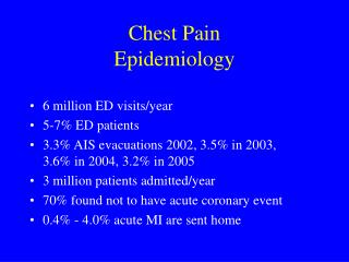 Chest Pain Epidemiology