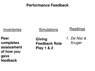 Peer completes assessment of how you gave feedback