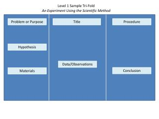 Level 1 Sample Tri-Fold An Experiment Using the Scientific Method