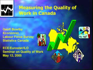 Measuring the Quality of  Work in Canada