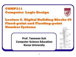 Prof. Taeweon Suh Computer Science Education Korea University