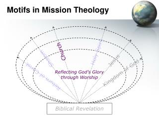Motifs in Mission Theology