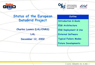 Status of the European DataGrid Project