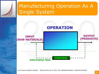 Manufacturing Operation As A Single System