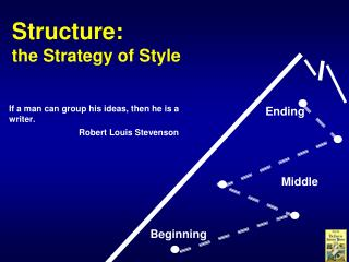 Structure:  the Strategy of Style