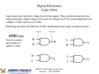 Digital Electronics Logic Gates