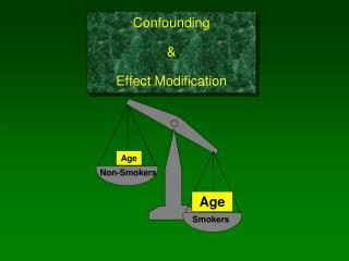Confounding & Effect Modification
