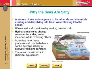 Why the Seas Are Salty