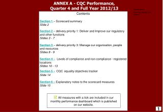 ANNEX A - CQC Performance, Quarter 4 and Full Year 2012/13