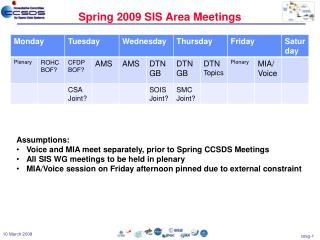 Spring 2009 SIS Area Meetings