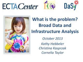 What is the problem?  Broad Data and Infrastructure Analysis