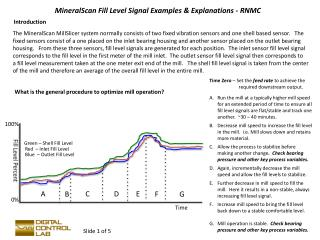MineralScan Fill Level Signal Examples & Explanations - RNMC