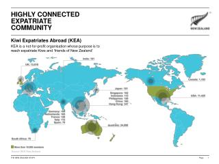 Highly connected expatriate community