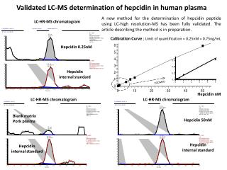 Validated LC-MS determination of  hepcidin in human plasma