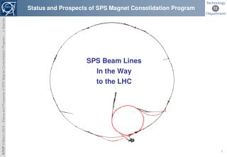 Status  and Prospects of SPS  Magnet  Consolidation Program
