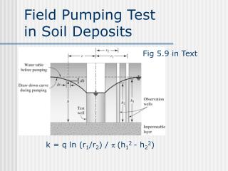 Field Pumping Test in Soil Deposits