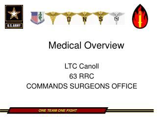 Medical Overview