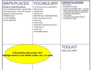 H Economics test review 1314 Highlight items in your binder (notes, etc..) to study